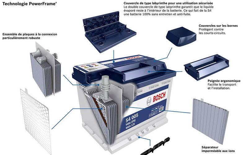 batterie_de_voiture_la_Bosch_S4008_3